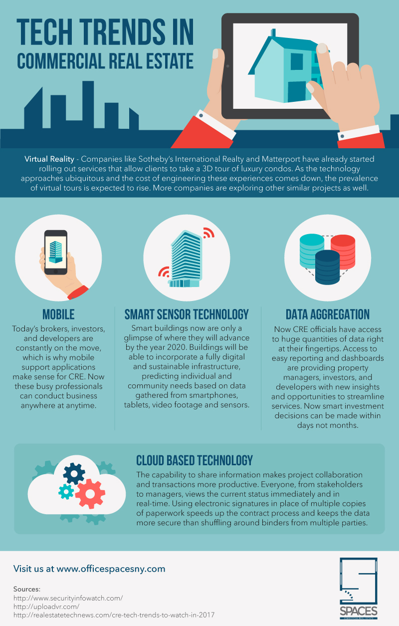 Dougdarroch4InfographicV1 Tech Trends in NYC