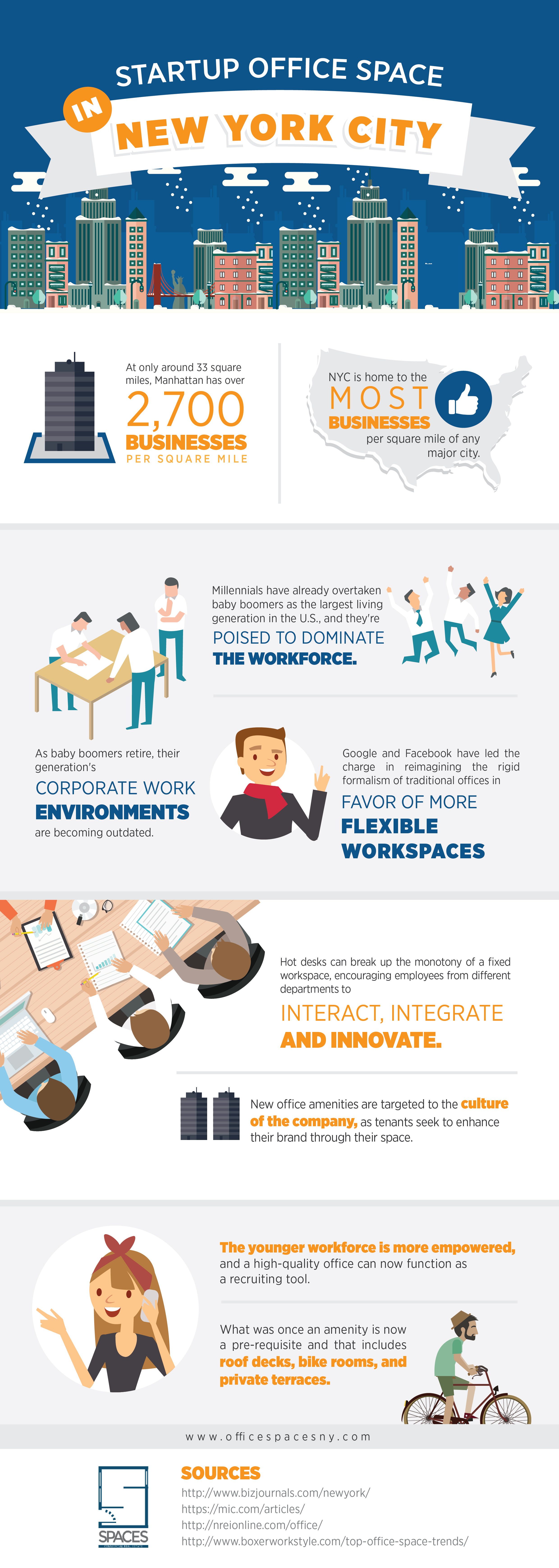index-01 How To Find The Perfect NYC Office Space For Startups
