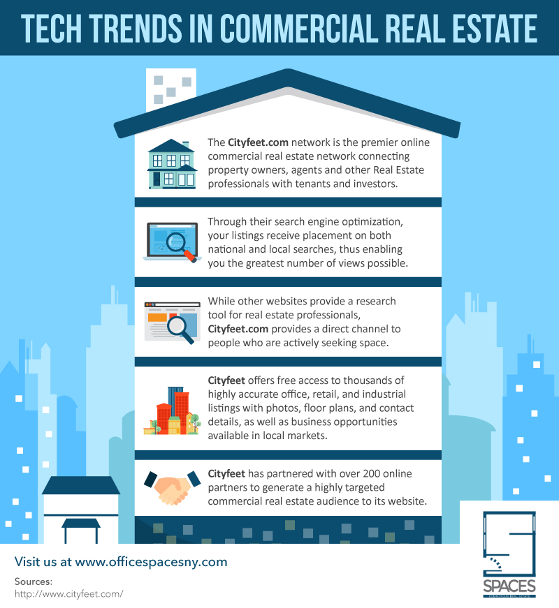 Dougdarroch4InfographicV1-6 Cityfeet Vs. LoopNet, What Is The Best Option For NYC Office Space?