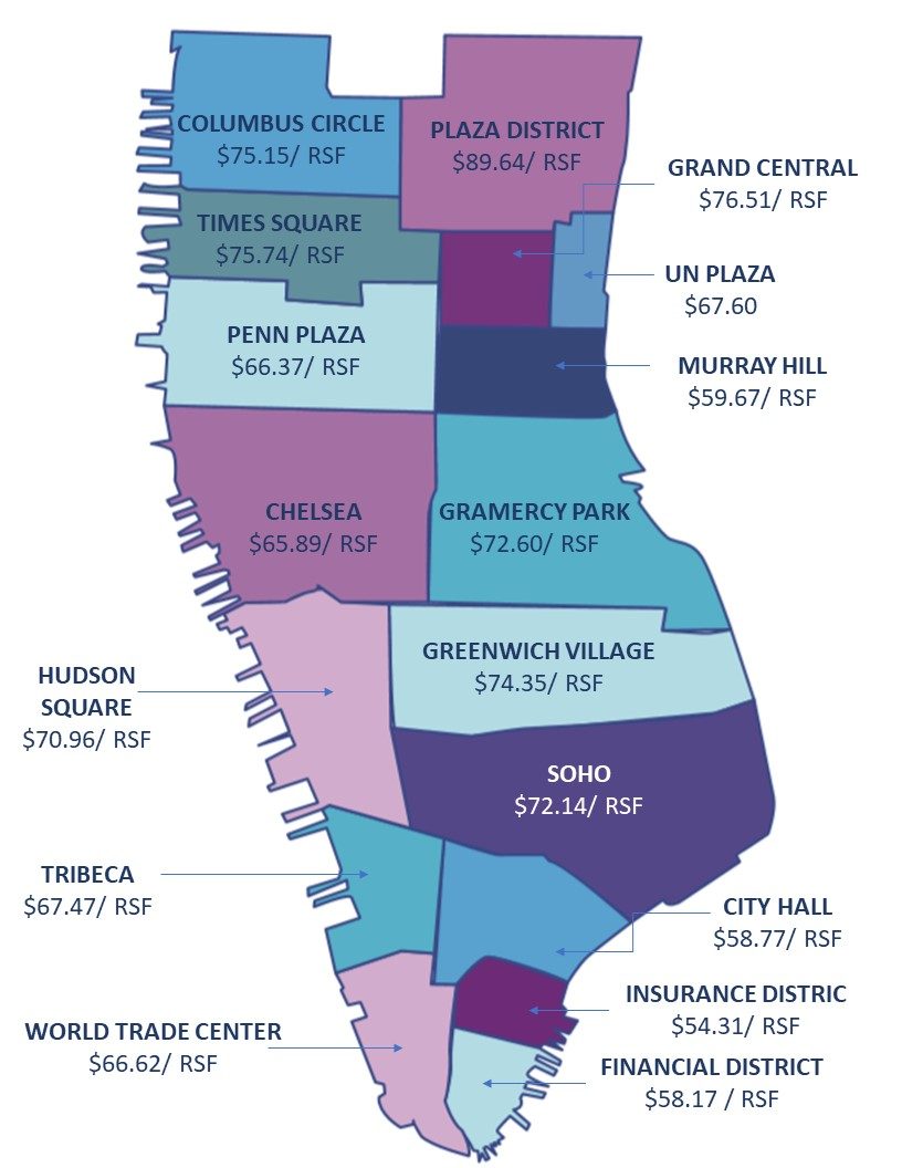 Manhattan-Submarkets-Map-2Q2019 2Q2019 NYC Average Rents